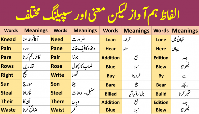 homophones List with Urdu meanings same pronunciation but different words