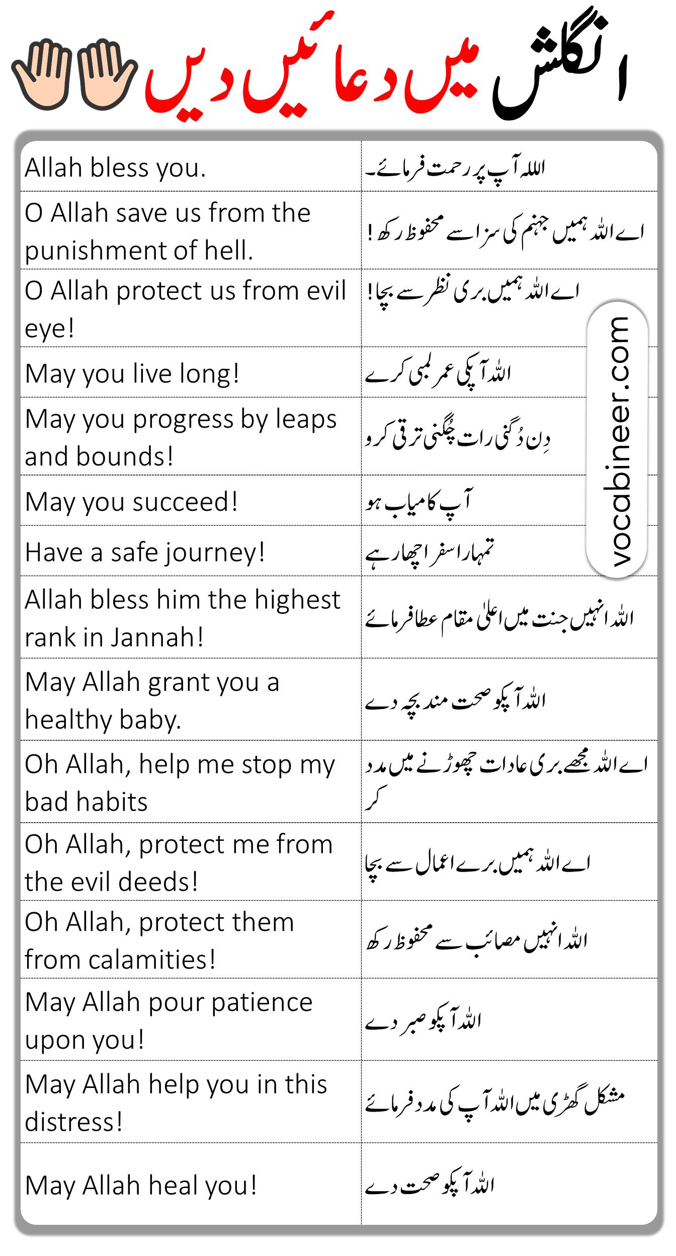 Dua Sentences with English Hindi and Urdu Translation for Muslims